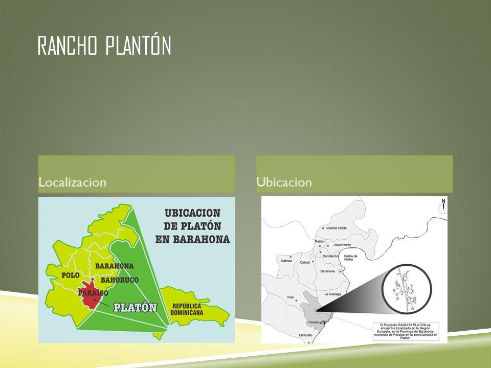 RANCHO PLANTÓN LocalizacionUbicacion