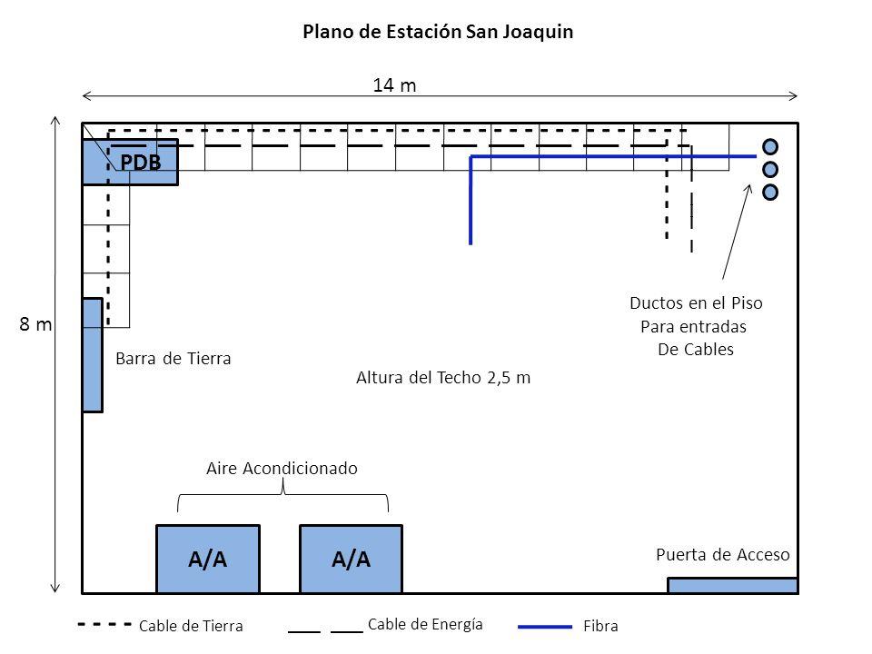 Plano de Estación Guacara Barra de Tierra A/A PDB 14 m 8 m Puerta de Acceso - - - - - - - - - - - - - - - - - - - - - - - - - - - - - - - - Ductos en el Piso Para entradas De Cables Aire Acondicionado Altura del Techo 2,5 m ___ ___ ___ ___ ___ ___ ___ ___ ___ ___ ___ ___ _ ___ ___ _ - - - - - - - ___ ___ Cable de Energía - - - - Cable de Tierra Fibra
