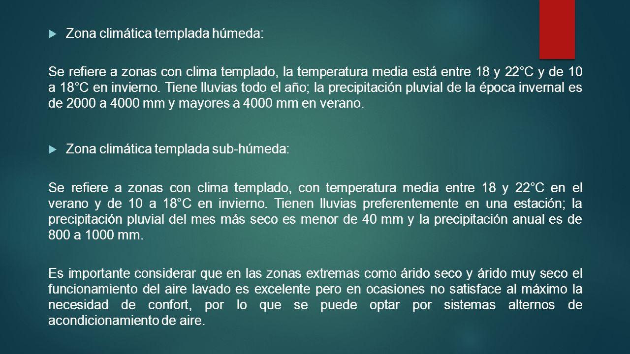 Zona climática templada húmeda: Se refiere a zonas con clima templado, la temperatura media está entre 18 y 22°C y de 10 a 18°C en invierno. Tiene llu