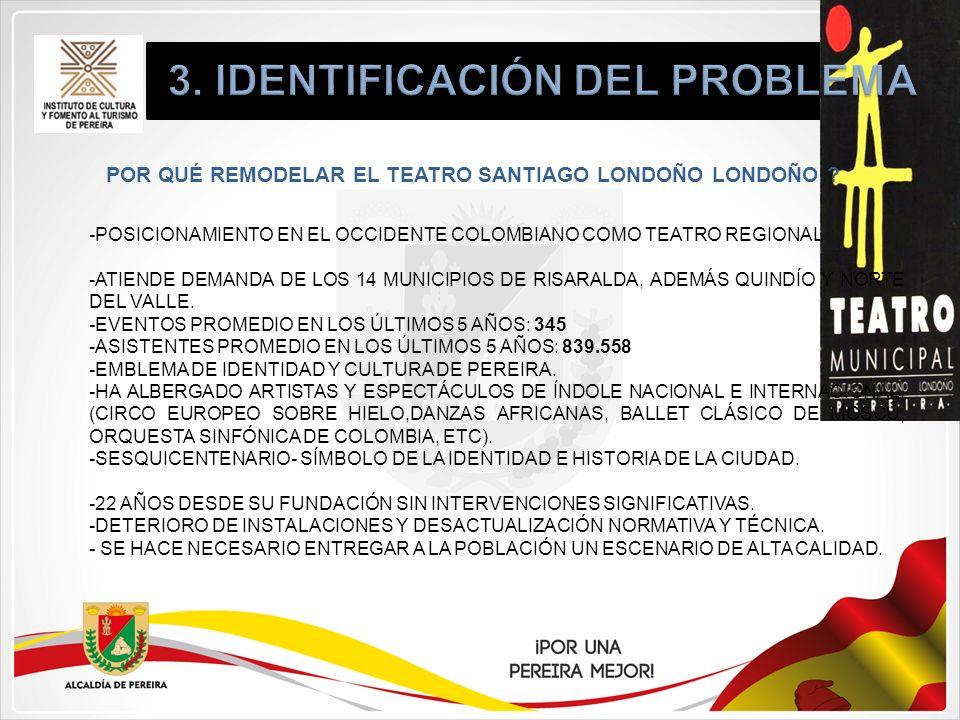 -POSICIONAMIENTO EN EL OCCIDENTE COLOMBIANO COMO TEATRO REGIONAL -ATIENDE DEMANDA DE LOS 14 MUNICIPIOS DE RISARALDA, ADEMÁS QUINDÍO Y NORTE DEL VALLE.