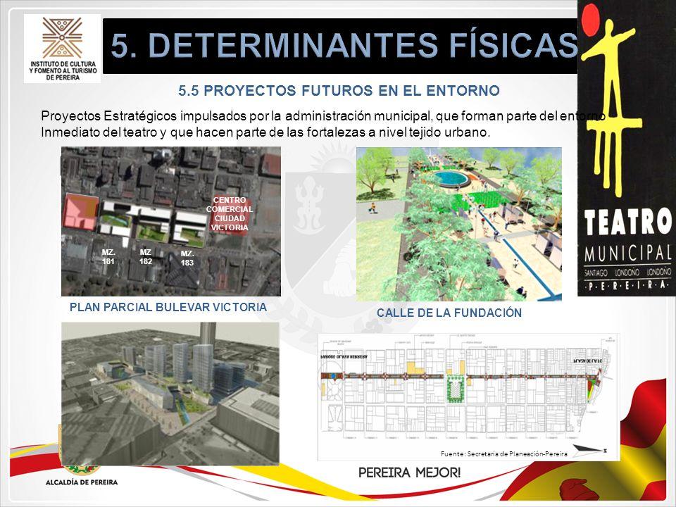 5.5 PROYECTOS FUTUROS EN EL ENTORNO Proyectos Estratégicos impulsados por la administración municipal, que forman parte del entorno Inmediato del teat
