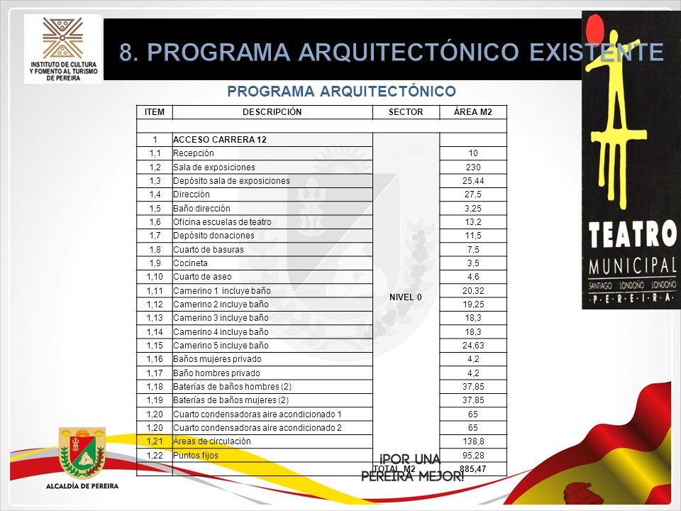 PROGRAMA ARQUITECTÓNICO ITEMDESCRIPCIÓNSECTORÁREA M2 1ACCESO CARRERA 12 NIVEL 0 1,1Recepción10 1,2Sala de exposiciones230 1,3Depósito sala de exposici