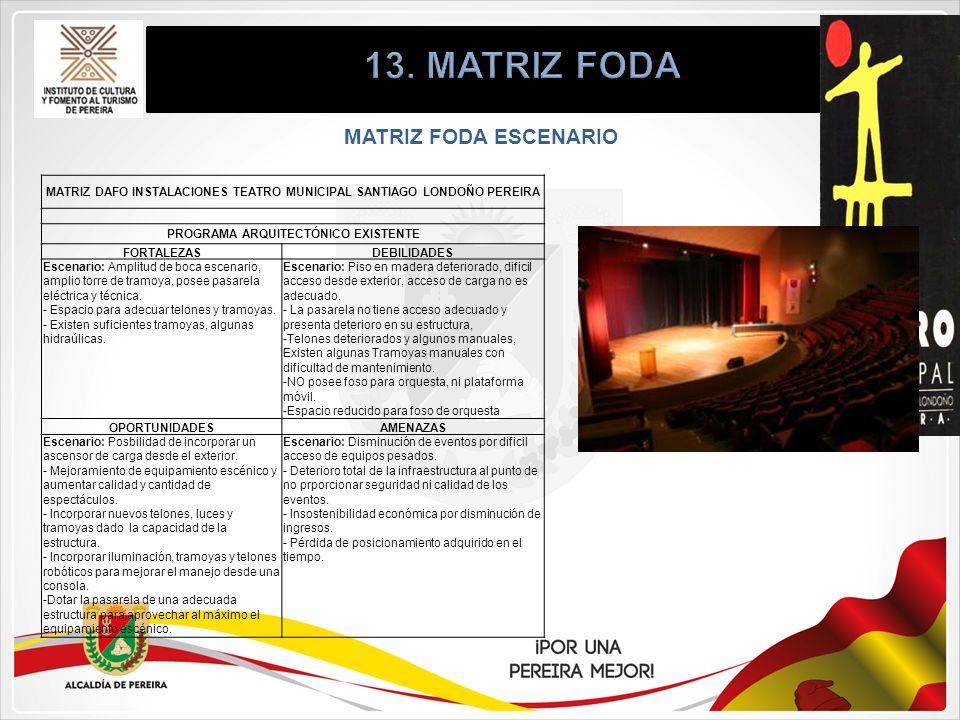 MATRIZ DAFO INSTALACIONES TEATRO MUNICIPAL SANTIAGO LONDOÑO PEREIRA PROGRAMA ARQUITECTÓNICO EXISTENTE FORTALEZASDEBILIDADES Escenario: Amplitud de boc