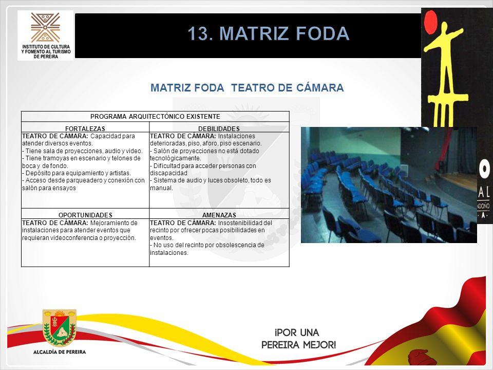 MATRIZ FODA TEATRO DE CÁMARA PROGRAMA ARQUITECTÓNICO EXISTENTE FORTALEZASDEBILIDADES TEATRO DE CÁMARA: Capacidad para atender diversos eventos. - Tien