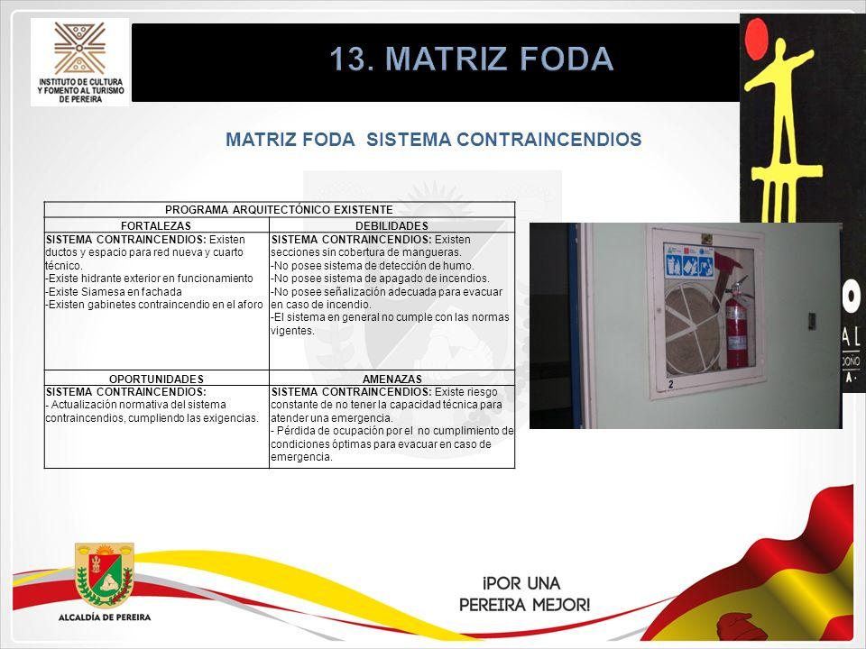 MATRIZ FODA SISTEMA CONTRAINCENDIOS PROGRAMA ARQUITECTÓNICO EXISTENTE FORTALEZASDEBILIDADES SISTEMA CONTRAINCENDIOS: Existen ductos y espacio para red