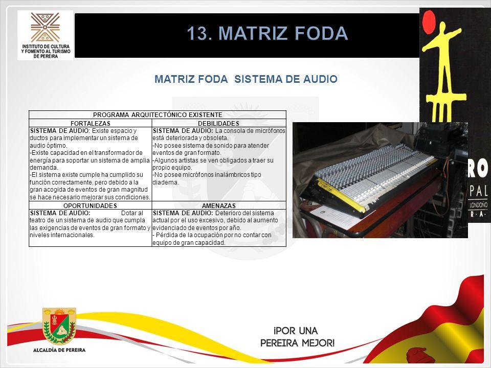 MATRIZ FODA SISTEMA DE AUDIO PROGRAMA ARQUITECTÓNICO EXISTENTE FORTALEZASDEBILIDADES SISTEMA DE AUDIO: Existe espacio y ductos para implementar un sis