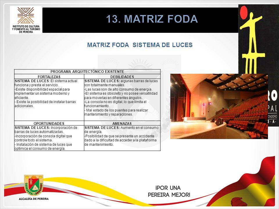 MATRIZ FODA SISTEMA DE LUCES PROGRAMA ARQUITECTÓNICO EXISTENTE FORTALEZASDEBILIDADES SISTEMA DE LUCES: El sistema actual funciona y presta el servicio