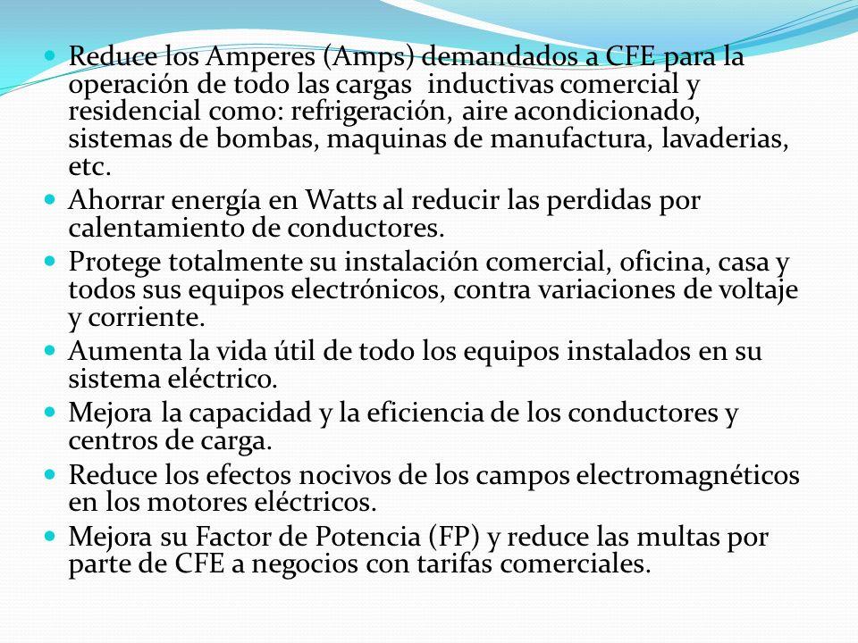 Reduce los Amperes (Amps) demandados a CFE para la operación de todo las cargas inductivas comercial y residencial como: refrigeración, aire acondicio
