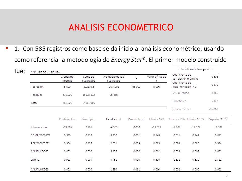 6 ANALISIS ECONOMETRICO 1.- Con 585 registros como base se da inicio al análisis econométrico, usando como referencia la metodología de Energy Star®.