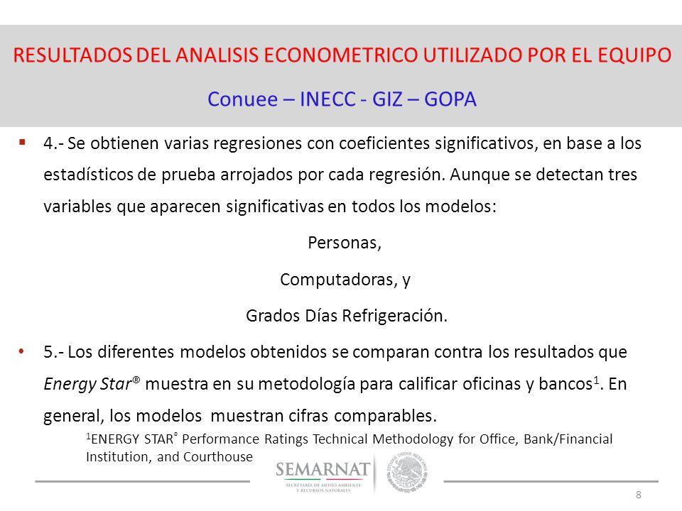 8 RESULTADOS DEL ANALISIS ECONOMETRICO UTILIZADO POR EL EQUIPO Conuee – INECC - GIZ – GOPA 4.- Se obtienen varias regresiones con coeficientes signifi