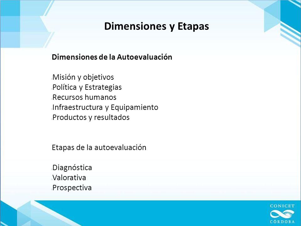 Dimensiones y Etapas Dimensiones de la Autoevaluación l Misión y objetivos l Política y Estrategias l Recursos humanos l Infraestructura y Equipamiento l Productos y resultados Etapas de la autoevaluación l Diagnóstica l Valorativa l Prospectiva