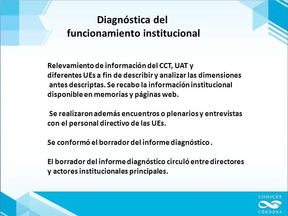 Diagnóstica del funcionamiento institucional Relevamiento de información del CCT, UAT y diferentes UEs a fin de describir y analizar las dimensiones antes descriptas.