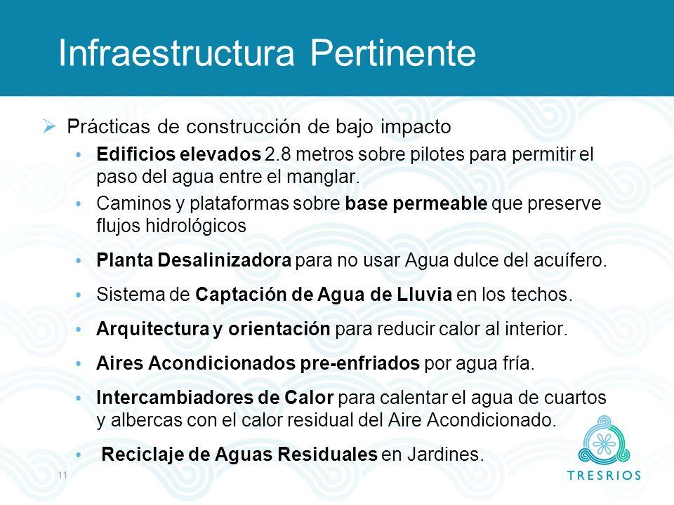 Infraestructura Pertinente Prácticas de construcción de bajo impacto Edificios elevados 2.8 metros sobre pilotes para permitir el paso del agua entre