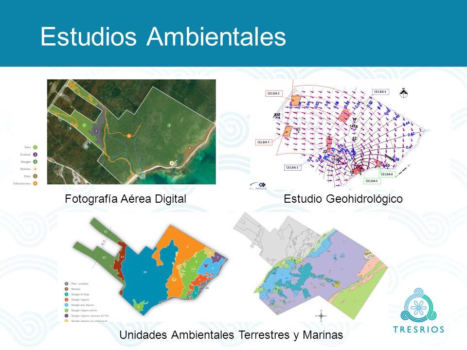 Estudios Ambientales Fotografía Aérea Digital Unidades Ambientales Terrestres y Marinas Estudio Geohidrológico
