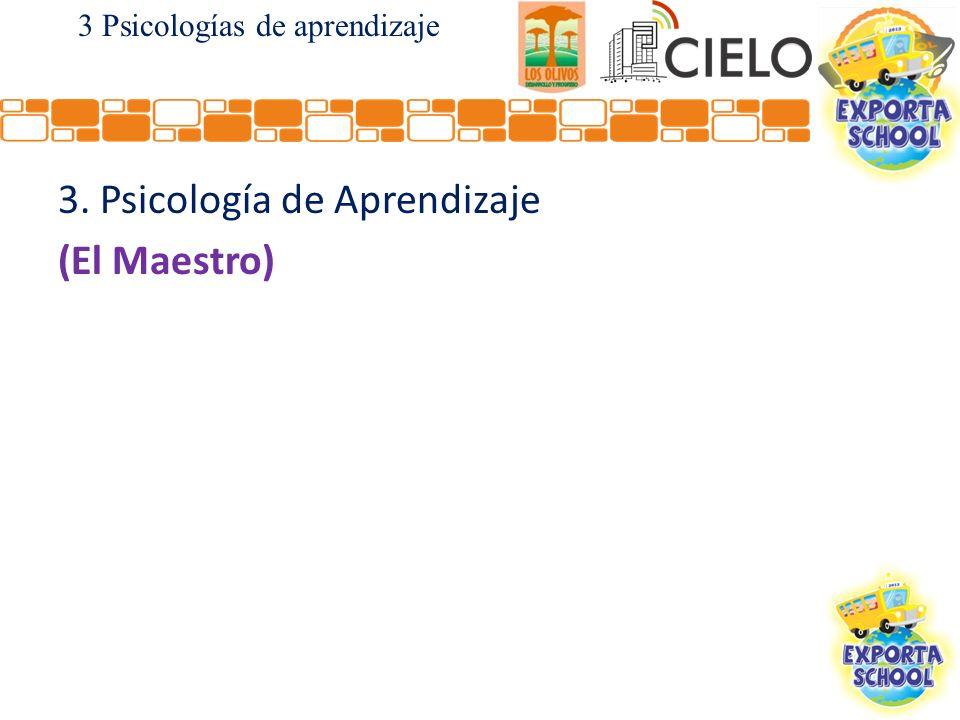 3. Psicología de Aprendizaje (El Maestro) 3 Psicologías de aprendizaje