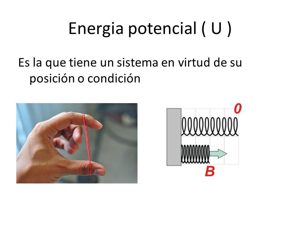 Energia potencial ( U ) Es la que tiene un sistema en virtud de su posición o condición