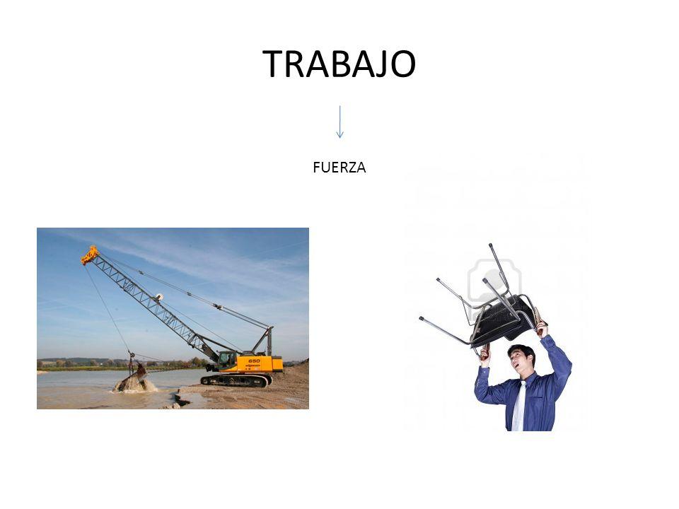 TRABAJO FUERZA