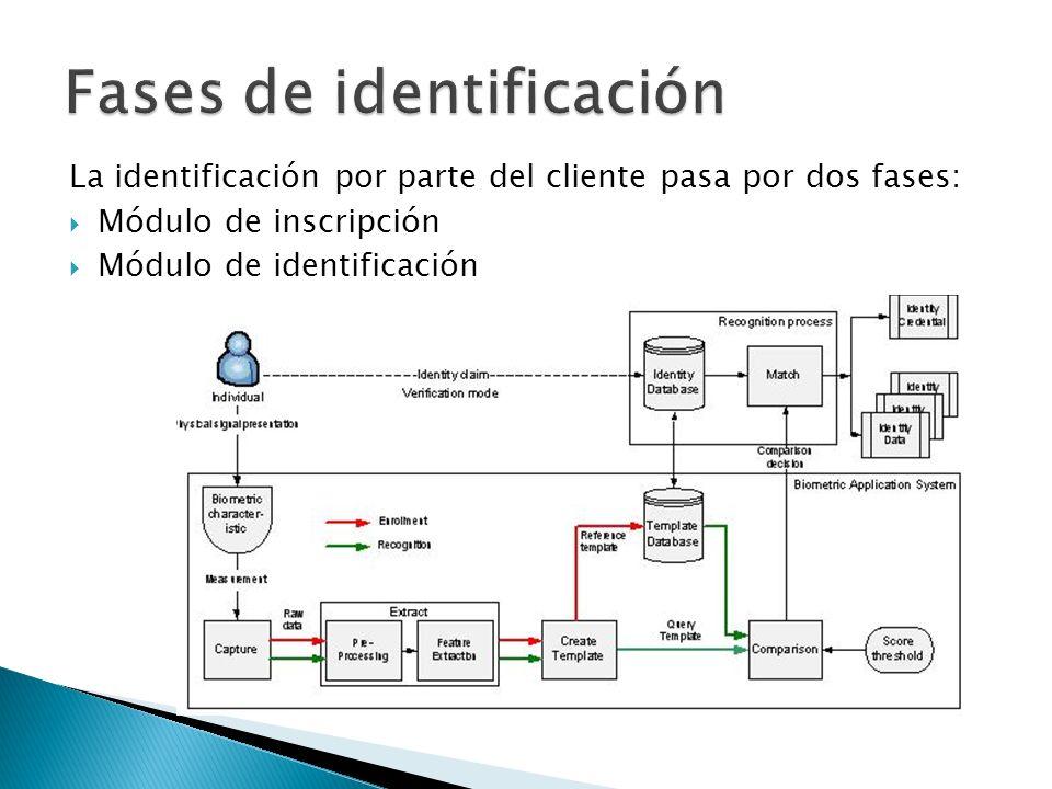 La identificación por parte del cliente pasa por dos fases: Módulo de inscripción Módulo de identificación