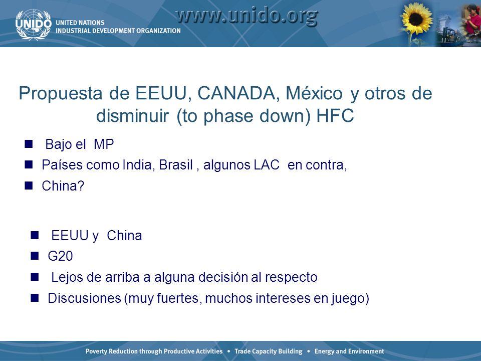 Propuesta de EEUU, CANADA, México y otros de disminuir (to phase down) HFC Bajo el MP Países como India, Brasil, algunos LAC en contra, China.