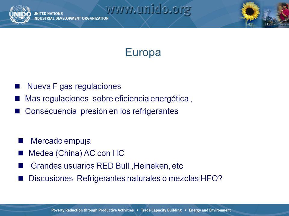 Nueva F gas regulaciones Mas regulaciones sobre eficiencia energética, Consecuencia presión en los refrigerantes Europa Mercado empuja Medea (China) AC con HC Grandes usuarios RED Bull,Heineken, etc Discusiones Refrigerantes naturales o mezclas HFO?