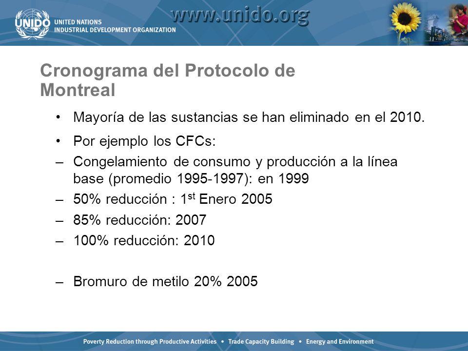 Mayoría de las sustancias se han eliminado en el 2010. Por ejemplo los CFCs: –Congelamiento de consumo y producción a la línea base (promedio 1995-199