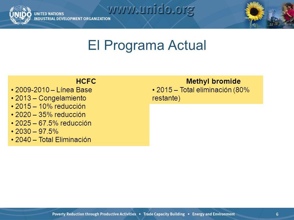 6 El Programa Actual Methyl bromide 2015 – Total eliminación (80% restante) HCFC 2009-2010 – Línea Base 2013 – Congelamiento 2015 – 10% reducción 2020 – 35% reducción 2025 – 67.5% reducción 2030 – 97.5% 2040 – Total Eliminación