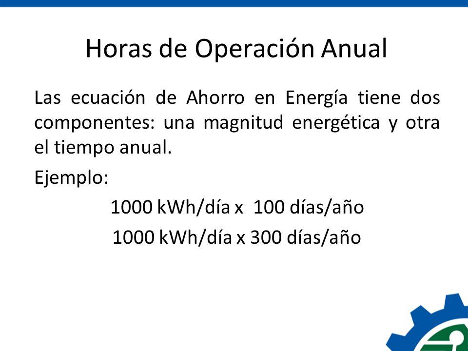 Horas de Operación Anual Las ecuación de Ahorro en Energía tiene dos componentes: una magnitud energética y otra el tiempo anual. Ejemplo: 1000 kWh/dí