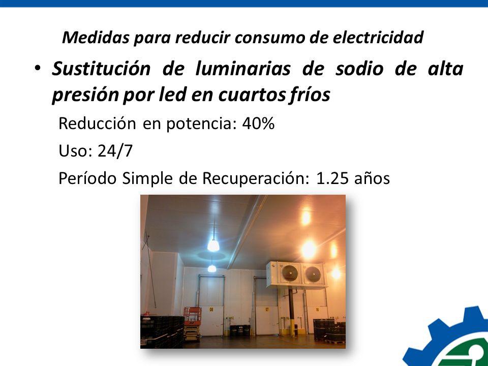 Medidas para reducir consumo de electricidad Sustitución de luminarias de sodio de alta presión por led en cuartos fríos Reducción en potencia: 40% Us