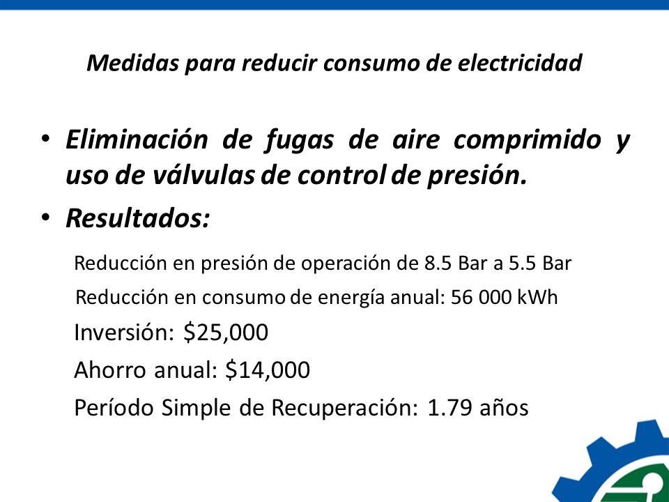 Medidas para reducir consumo de electricidad Eliminación de fugas de aire comprimido y uso de válvulas de control de presión. Resultados: Reducción en