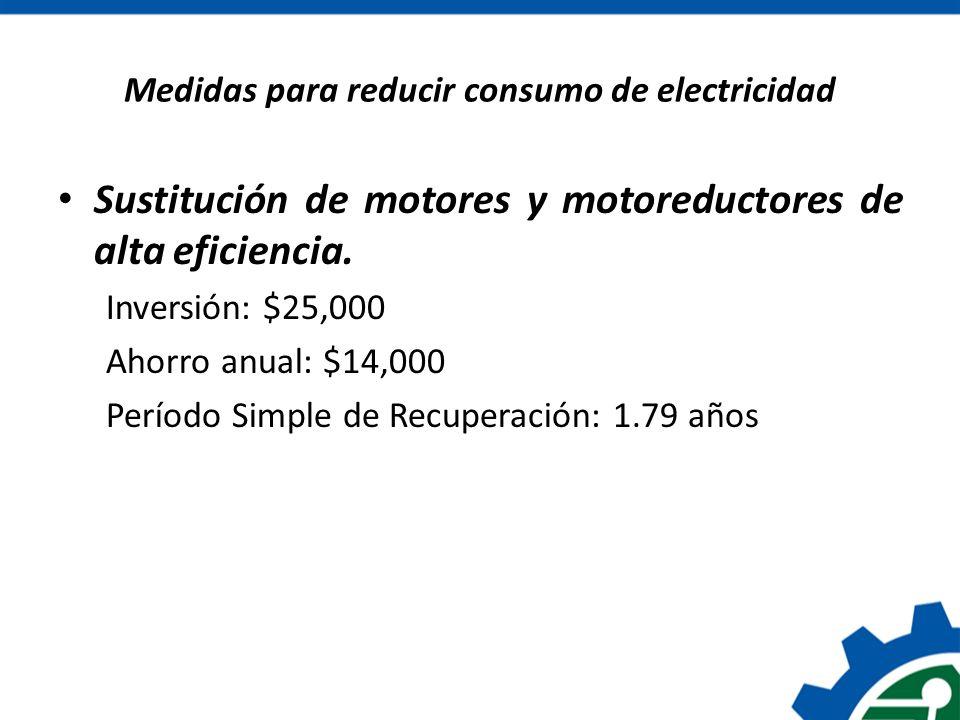 Medidas para reducir consumo de electricidad Sustitución de motores y motoreductores de alta eficiencia. Inversión: $25,000 Ahorro anual: $14,000 Perí