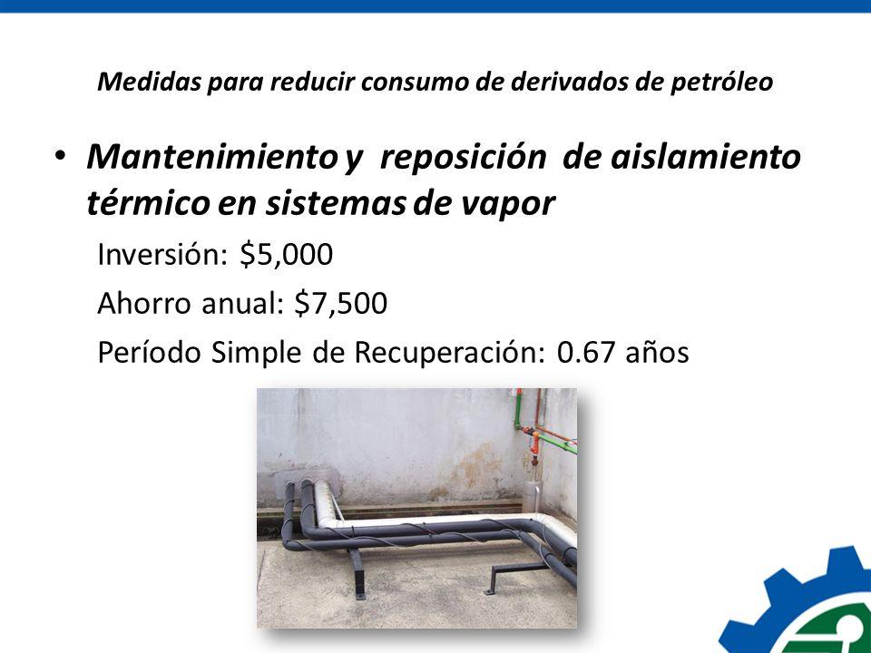 Medidas para reducir consumo de derivados de petróleo Mantenimiento y reposición de aislamiento térmico en sistemas de vapor Inversión: $5,000 Ahorro