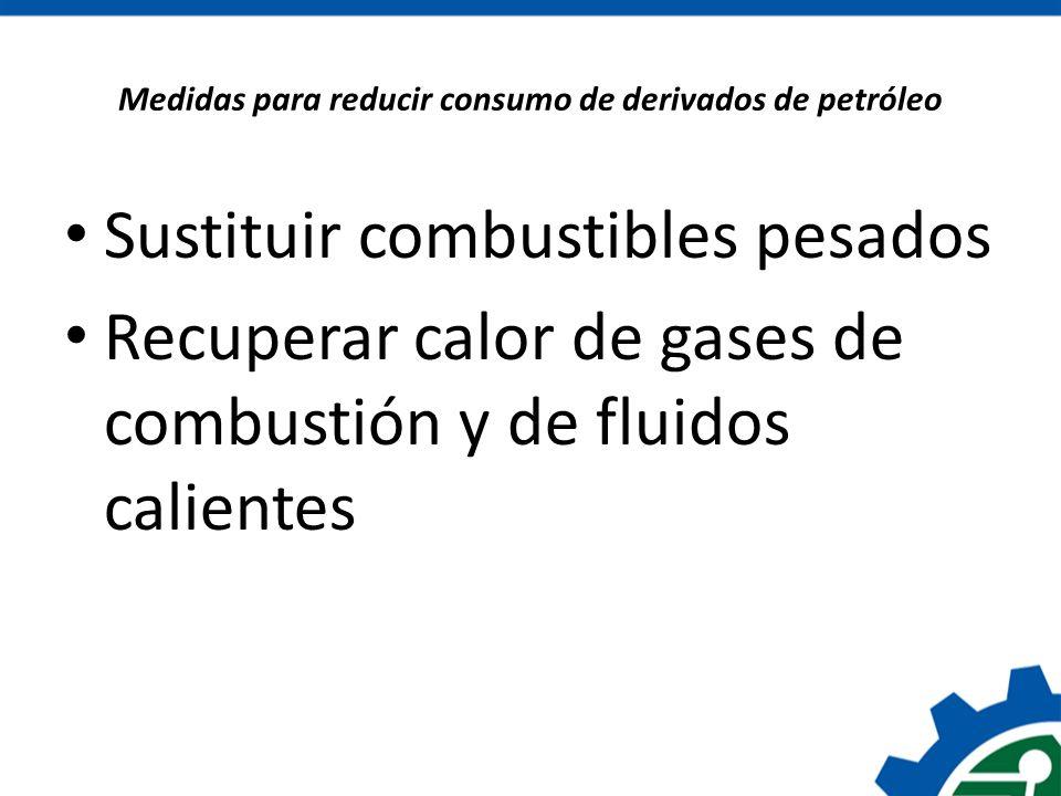 Medidas para reducir consumo de derivados de petróleo Sustituir combustibles pesados Recuperar calor de gases de combustión y de fluidos calientes