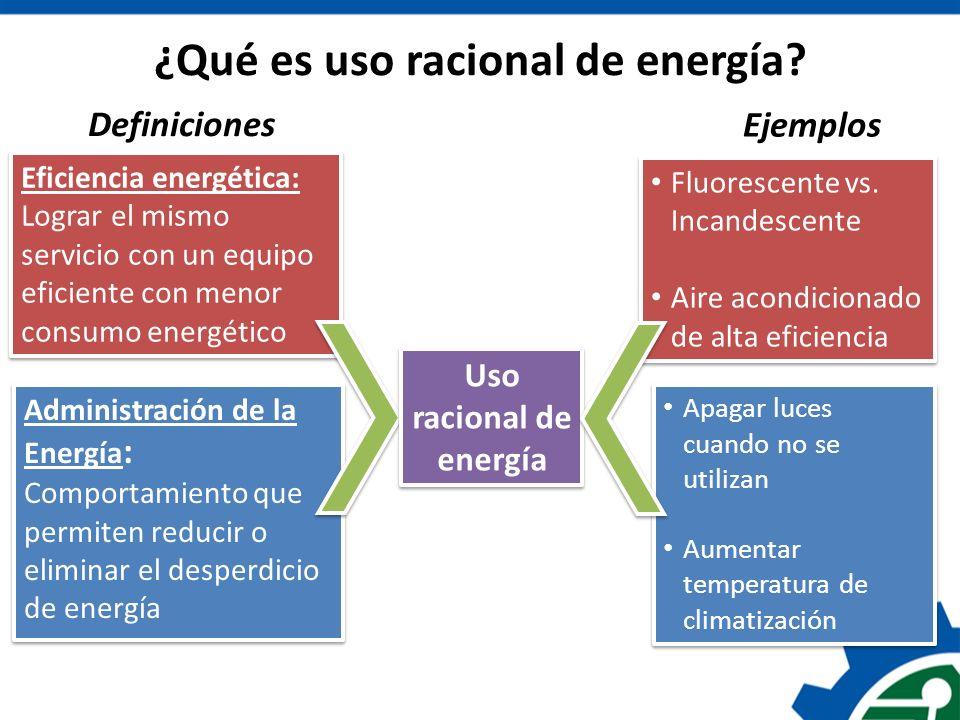 ¿Qué es uso racional de energía? Eficiencia energética: Lograr el mismo servicio con un equipo eficiente con menor consumo energético Eficiencia energ