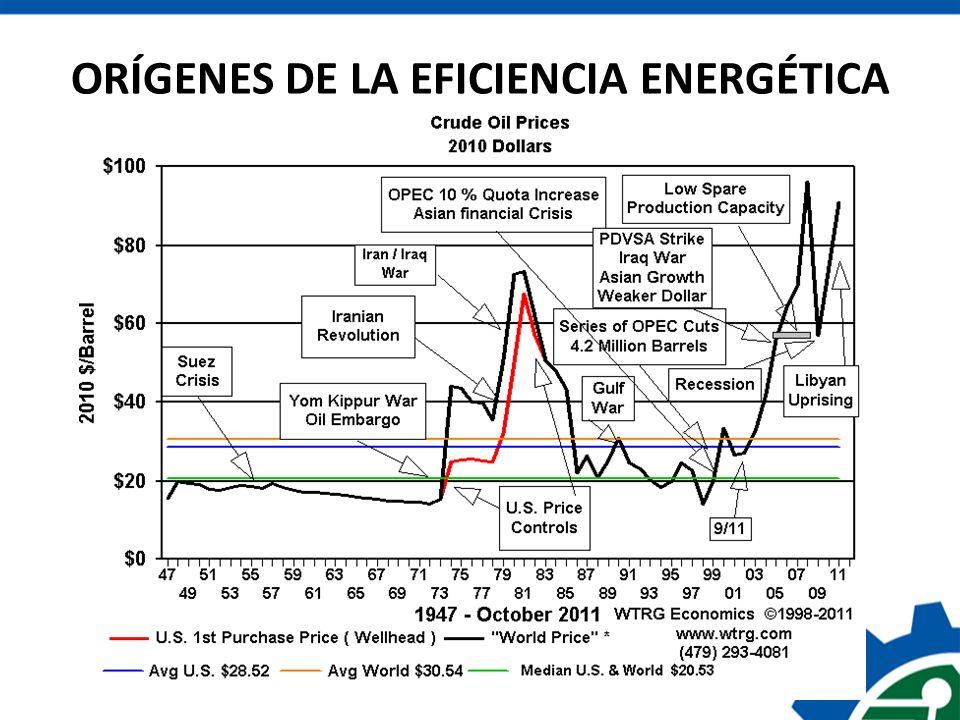 ORÍGENES DE LA EFICIENCIA ENERGÉTICA