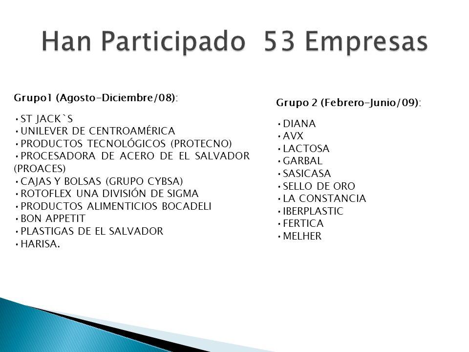 Grupo1 (Agosto-Diciembre/08): ST JACK`S UNILEVER DE CENTROAMÉRICA PRODUCTOS TECNOLÓGICOS (PROTECNO) PROCESADORA DE ACERO DE EL SALVADOR (PROACES) CAJA