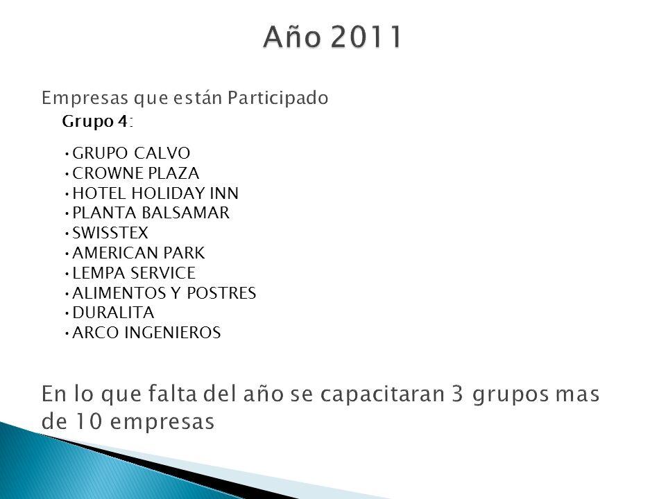 Grupo 4: GRUPO CALVO CROWNE PLAZA HOTEL HOLIDAY INN PLANTA BALSAMAR SWISSTEX AMERICAN PARK LEMPA SERVICE ALIMENTOS Y POSTRES DURALITA ARCO INGENIEROS