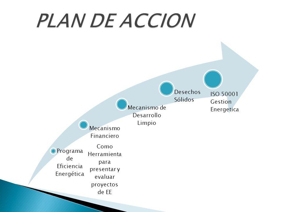 Programa de Eficiencia Energética Mecanismo Financiero Como Herramienta para presentar y evaluar proyectos de EE Mecanismo de Desarrollo Limpio Desechos Sólidos ISO 50001 Gestion Energetica