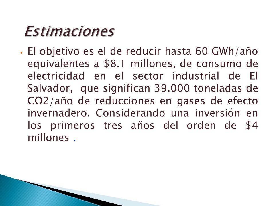 El objetivo es el de reducir hasta 60 GWh/año equivalentes a $8.1 millones, de consumo de electricidad en el sector industrial de El Salvador, que significan 39.000 toneladas de CO2/año de reducciones en gases de efecto invernadero.