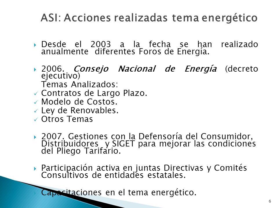 6 Desde el 2003 a la fecha se han realizado anualmente diferentes Foros de Energía. 2006. Consejo Nacional de Energía (decreto ejecutivo) Temas Analiz