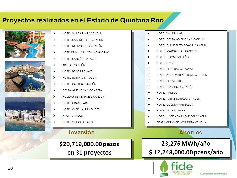 10 Proyectos realizados en el Estado de Quintana Roo 10 HOTEL VILLAS PLAZA CANCÚN HOTEL CAMINO REAL CANCÚN HOTEL MISIÓN PARK CANCÚN HOTELES VILLA PLAZ