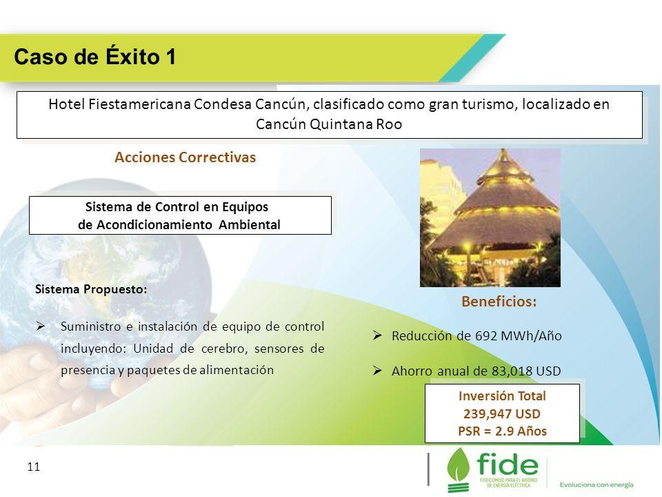 Caso de Éxito 1 11 Hotel Fiestamericana Condesa Cancún, clasificado como gran turismo, localizado en Cancún Quintana Roo Acciones Correctivas Sistema