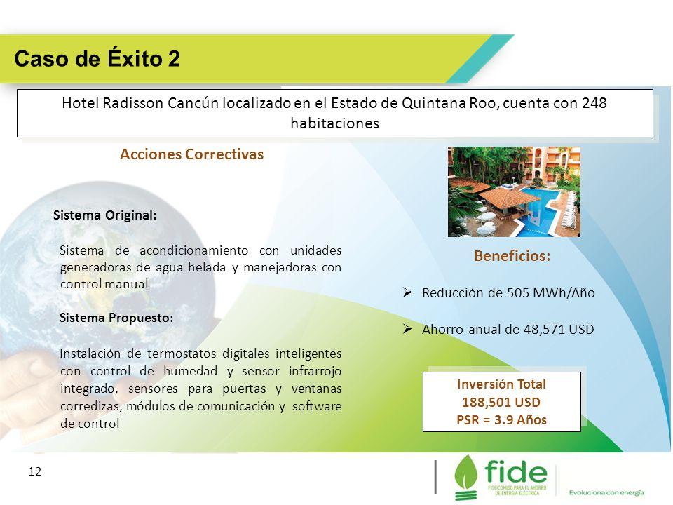12 Caso de Éxito 2 Hotel Radisson Cancún localizado en el Estado de Quintana Roo, cuenta con 248 habitaciones Acciones Correctivas Sistema Original: S