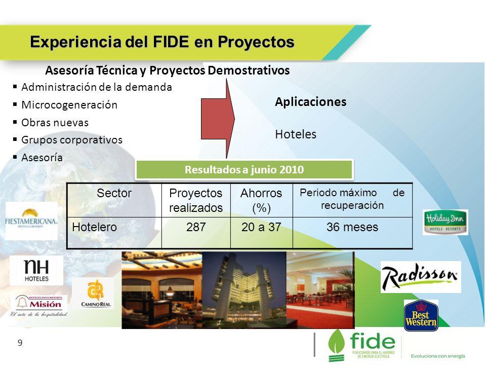 9 Experiencia del FIDE en Proyectos 9 Asesoría Técnica y Proyectos Demostrativos Administración de la demanda Microcogeneración Obras nuevas Grupos co