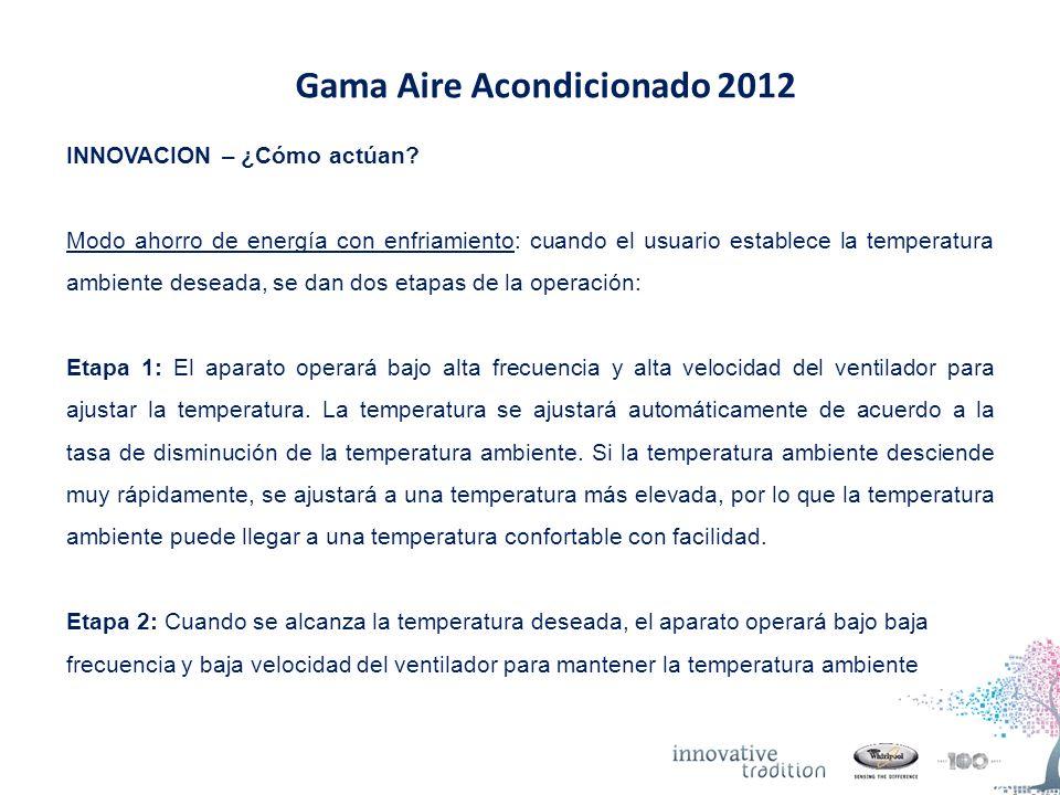 Gama Aire Acondicionado 2012 INNOVACION – ¿Cómo actúan.
