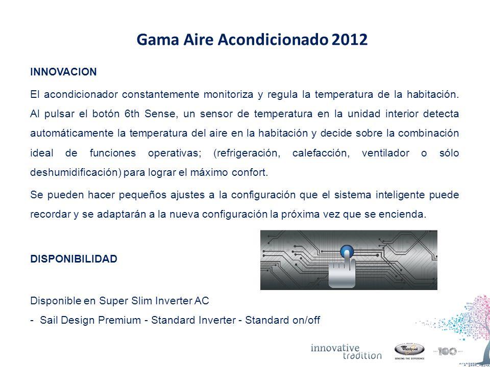 Gama Aire Acondicionado 2012 INNOVACION El acondicionador constantemente monitoriza y regula la temperatura de la habitación.