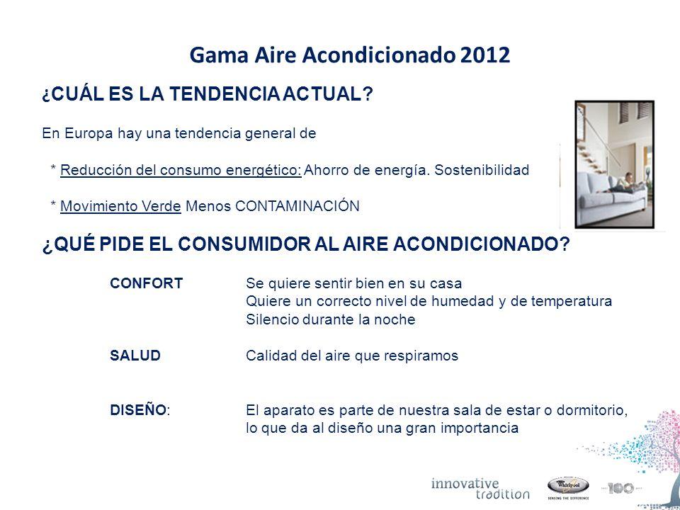 Gama Aire Acondicionado 2012 ¿ CUÁL ES LA TENDENCIA ACTUAL.