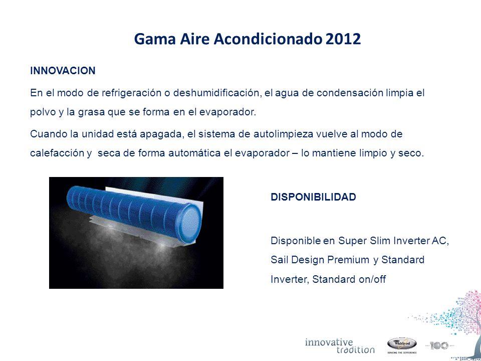 Gama Aire Acondicionado 2012 INNOVACION En el modo de refrigeración o deshumidificación, el agua de condensación limpia el polvo y la grasa que se forma en el evaporador.