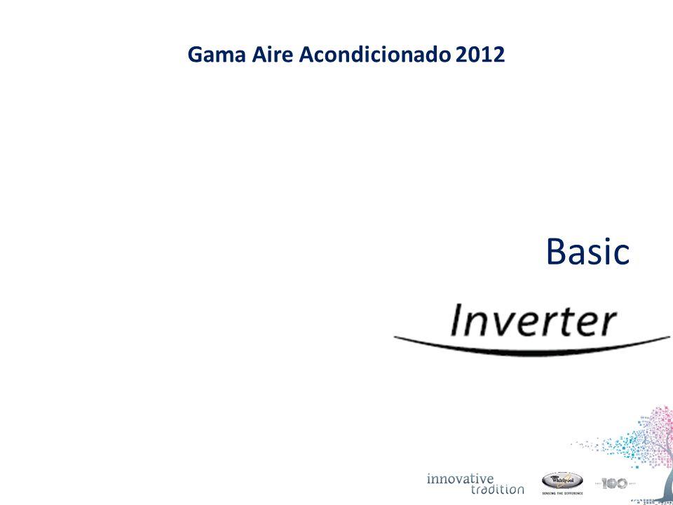 Gama Aire Acondicionado 2012 Basic