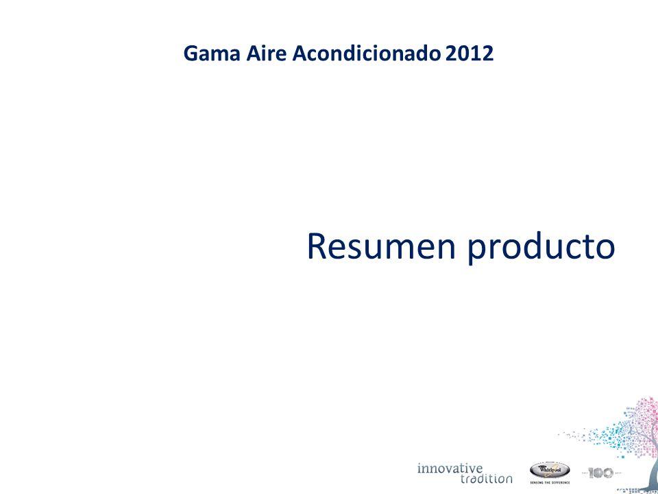 Gama Aire Acondicionado 2012 Resumen producto