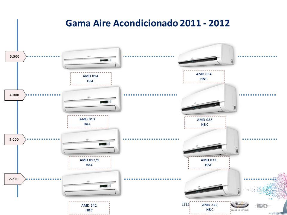 4.000 2.250 3.000 5.500 AMD 014 H&C AMD 034 H&C AMD 013 H&C AMD 033 H&C AMD 012/1 H&C AMD 032 H&C AMD 342 H&C AMD 342 H&C Gama Aire Acondicionado 2011 - 2012